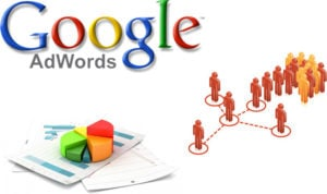 Need to Know about Google AdWords